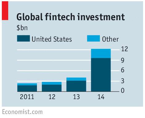 Essay on future of financial technology Medoblako com